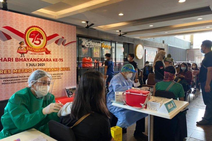 Polres Metro Tangerang kota gelar vaksinasi di Tangcity target 500 orang