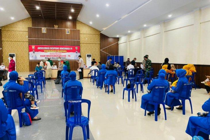Polda Malut intensif sukseskan vaksinasi nasionalbegini penjelasannya