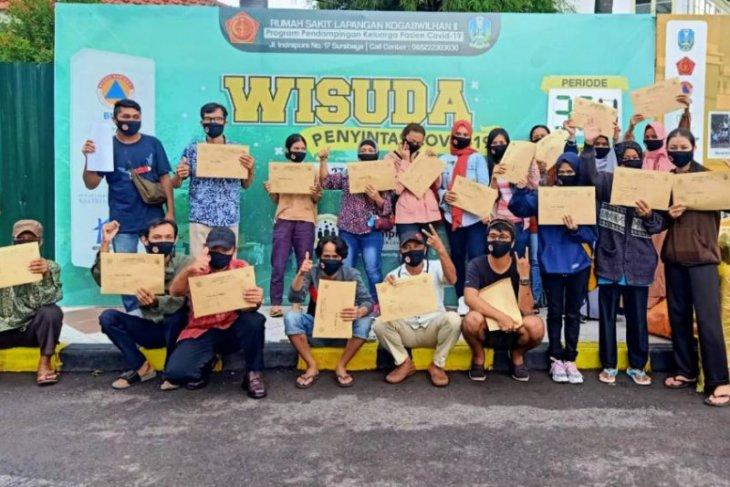 Juni 2021, RSLI Surabaya didominasi pasien COVID-19 klaster keluarga