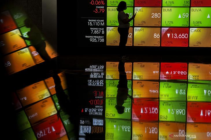 Rabu pagi, IHSG terkoreksi ikuti pelemahan bursa saham AS