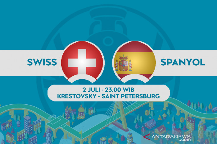 Pratinjau perempat final Euro 2020: Spanyol vs Swiss