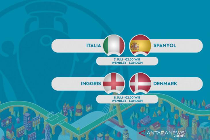 Ini dia, semifinal Euro 2020: Italia ladeni Spanyol, Inggris bentrok dengan Denmark