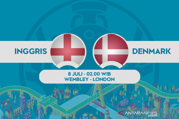 Aturan COVID-19 hadang  suporter Denmark hadiri semifinal Euro 2020