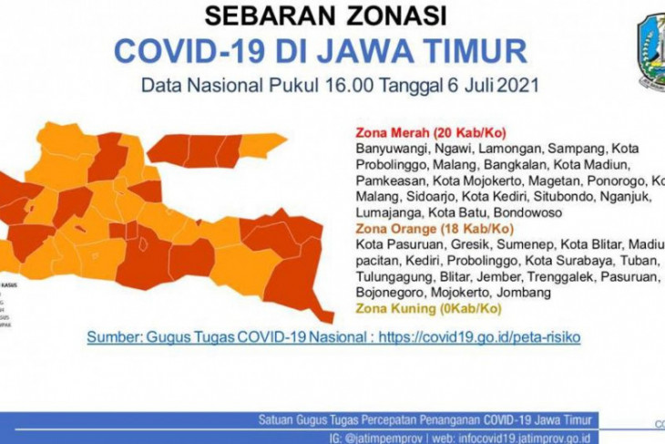 20 districts , cities in East Java designated as red zones