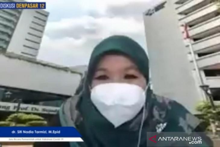 Pemerintah membagi lima tingkatan level pandemi di daerah