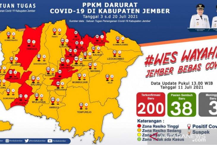 Rekor penambahan kasus positif COVID-19 di Jember capai 200 kasus sehari
