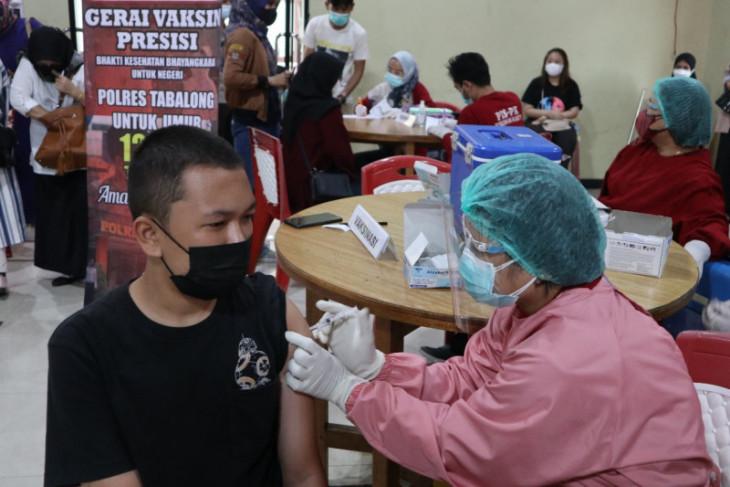 Polres Tabalong buka gerai vaksin presisi untuk anak