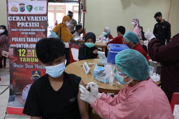 Realisasi Vaksinasi COVID-19 bagi anak dan remaja 167 orang