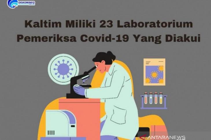 Kaltim miliki 23 laboratorium pemeriksa COVID- 19  yang diakui
