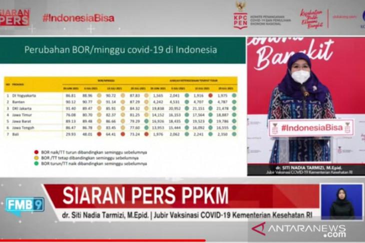 Kemenkes: BOR di Jawa-Bali relatif menurun