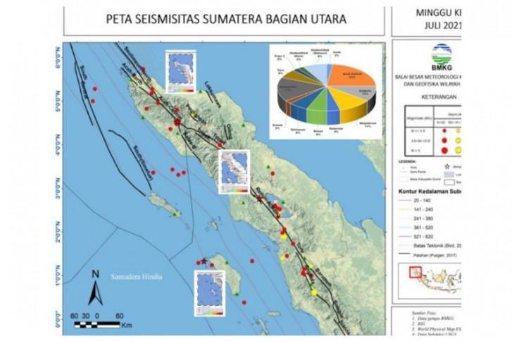 BBMKG: Sepekan terakhir  terjadi 48 gempa di Sumut dan Aceh