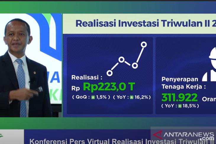 Indonesia records Rp223 trillion investment in second quarter