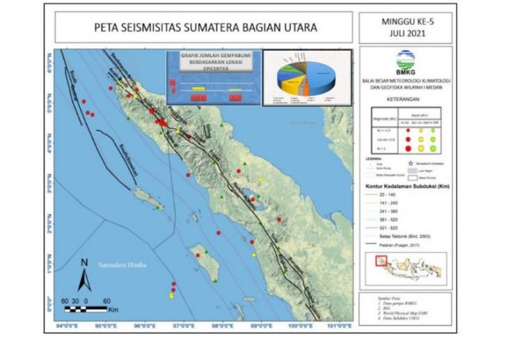 BMKG catat sepekan terakhir terjadi 35 kali gempa di Sumut-Aceh