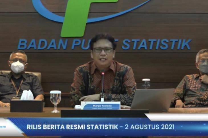 BPS mencatat inflasi 0,08 persen pada Juli 2021