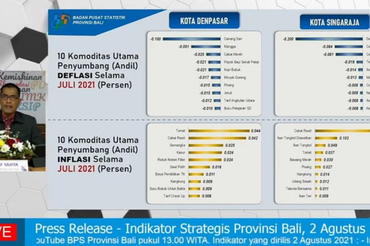BPS catat ada 43 kedatangan wisman ke Bali dalam enam bulan