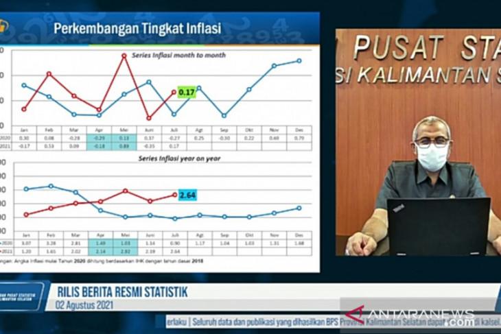 Kalsel alami inflasi 0,17 persen periode Juli