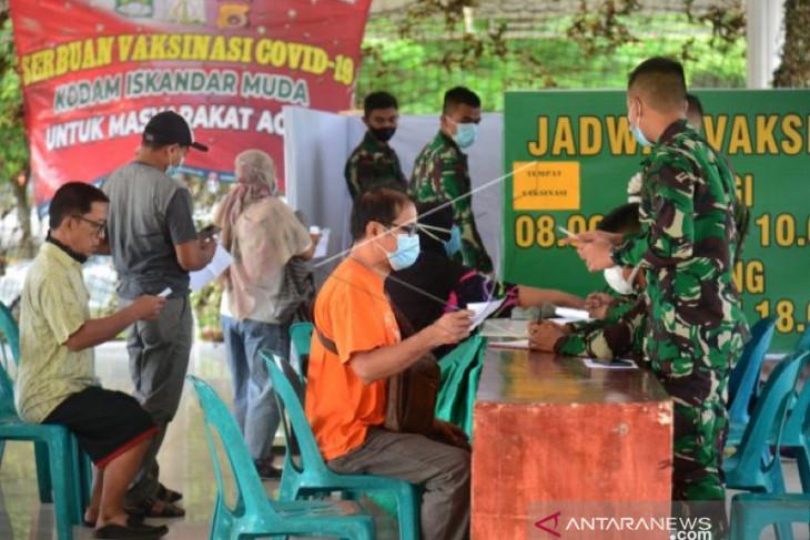Aceh Singkil dan Aceh Tengah zona merah COVID-19