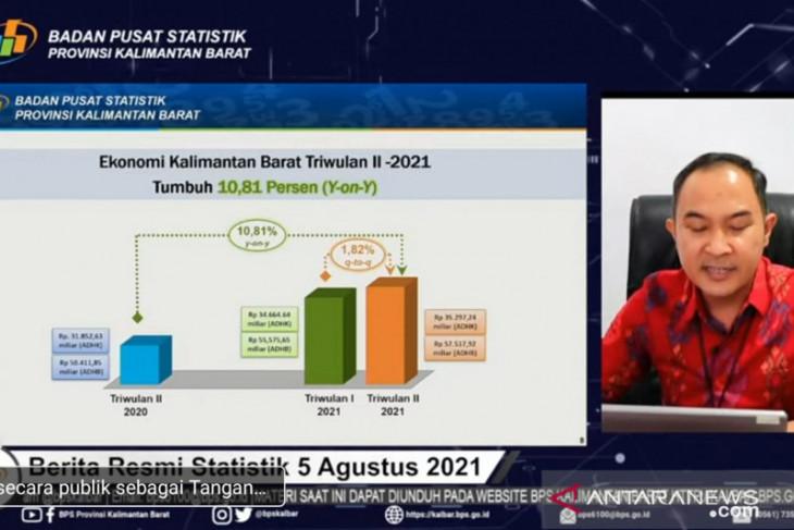 Pertumbuhan ekonomi Kalbar Triwulan II-2021 capai 10,81 persen (yoy)