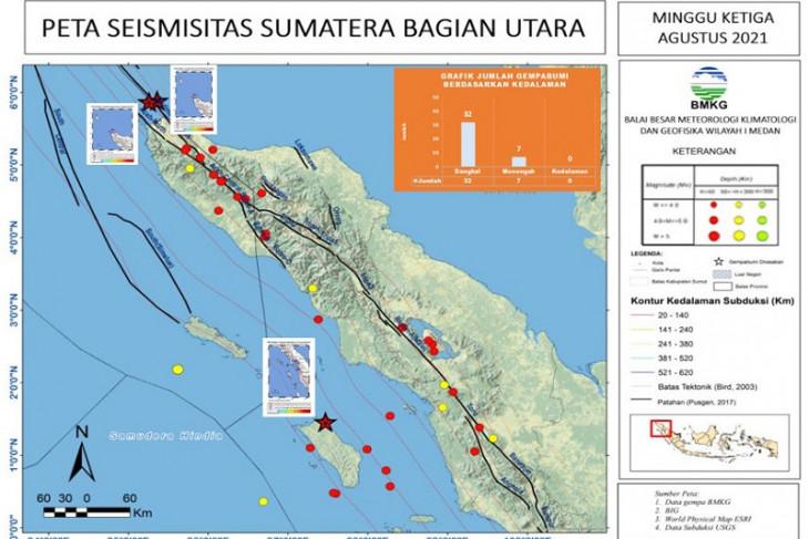 39 gempa terjadi di Aceh dan Sumut pada pekan ketiga Agustus