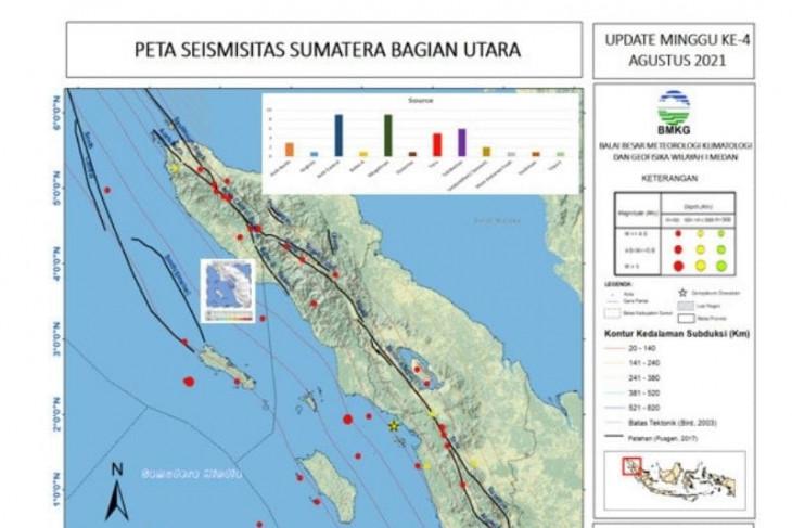 Pekan keempat Agustus 2021 terjadi 40 gempa di Aceh  dan Sumut