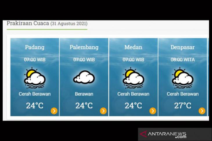 BMKG prakirakan sebagian besar wilayah Indonesia cerah berawan Selasa