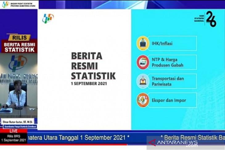 Jumlah keberangkatan dan kedatangan penumpang domestik di Kualanamu turun