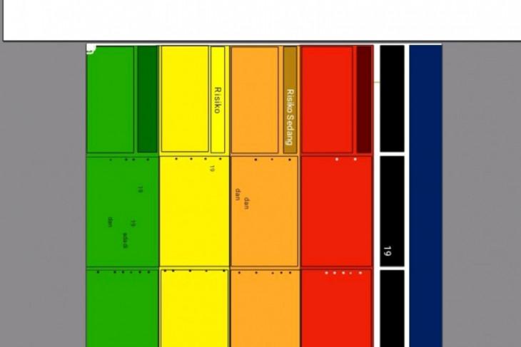 Dinkes Sembilan daerah di Malut zona kuning COVID-19 perangi corona