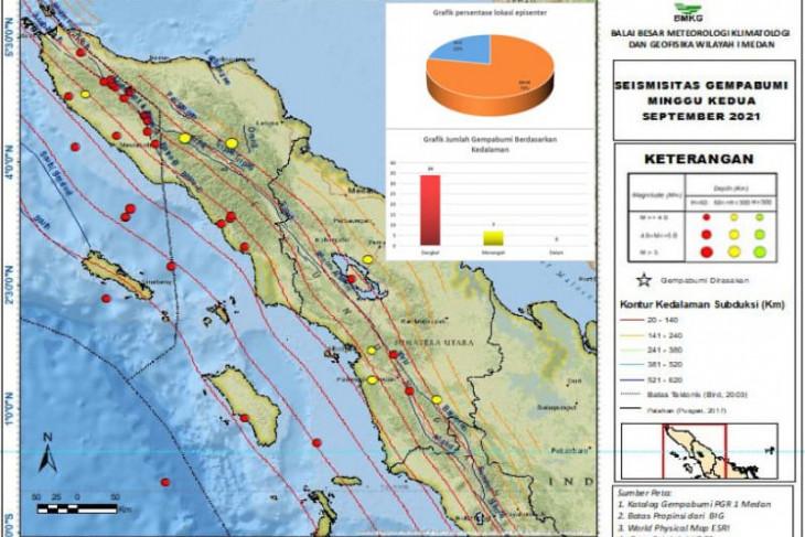 Pekan kedua September, terjadi 41 gempa di Aceh dan Sumatera Utara