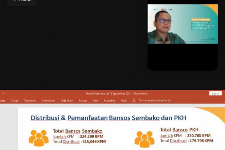 BSI Regional Aceh dapat tambahan alokasi KUR Rp500 miliar