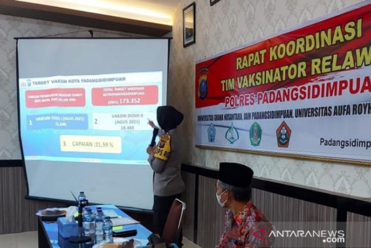 Polres Padangsidimpuan bentuk relawan Tim vaksinator bersama