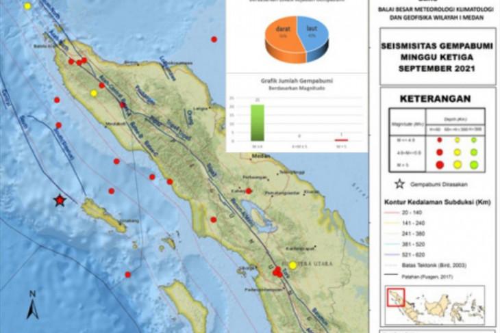 Aceh diguncang gempa magnitudo 5,2