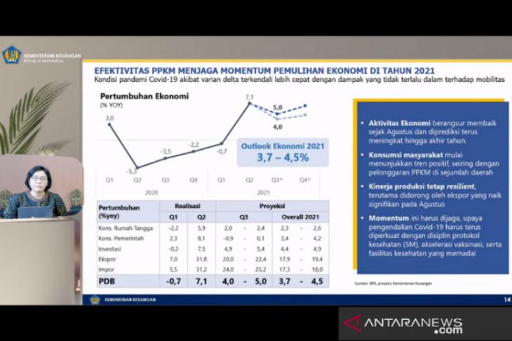 Sri Mulyani optimis ekonomi triwulan III meningkat hingga 5 persen