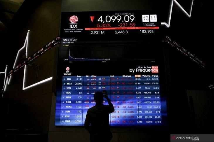 OJK akui pandemi jadi ujian terberat bagi pasar modal