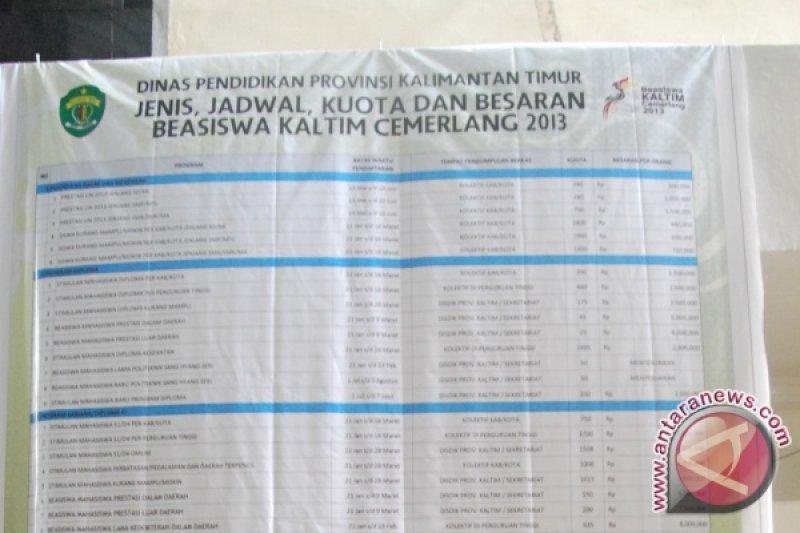 Beasiswa Kaltim Cemerlang Digulirkan Rp30 Miliar Antara News Kalimantan Timur