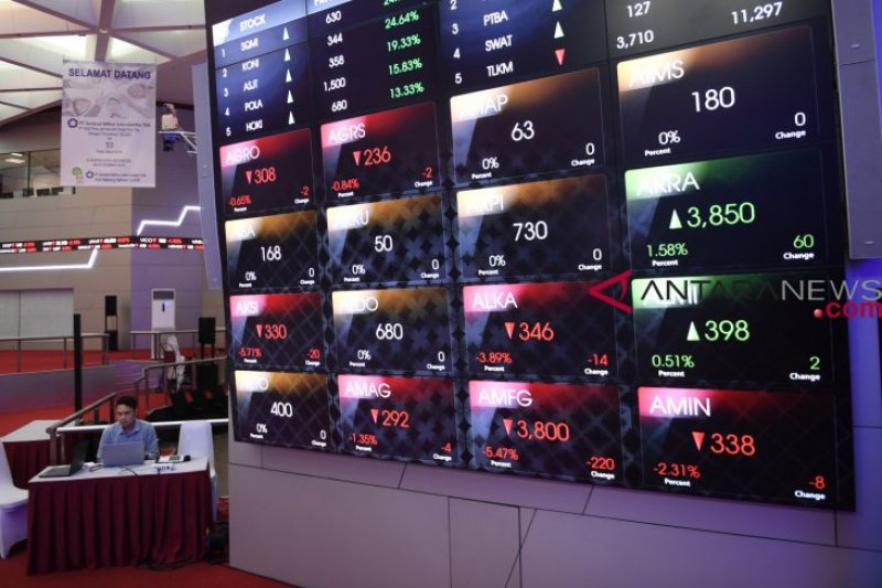 IHSG dipredeksi masih melemah seiring koreksi pasar global