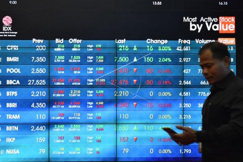 IHSG BEI akhir pekan menguat seiring membaiknya data ekonomi global