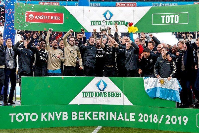 Piala Belanda - Daftar juara dua dasawarsa terakhir