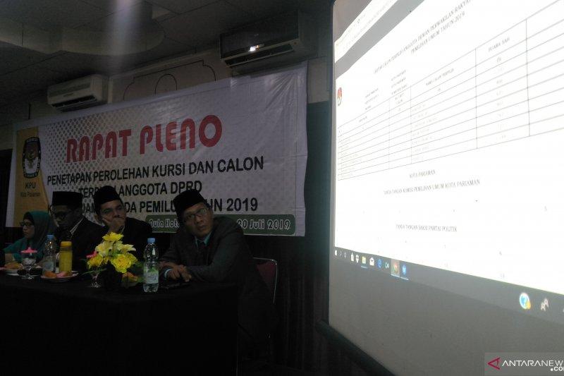 DPRD Pariaman 2019-2024 Hanya Punya Satu Anggota Perempuan