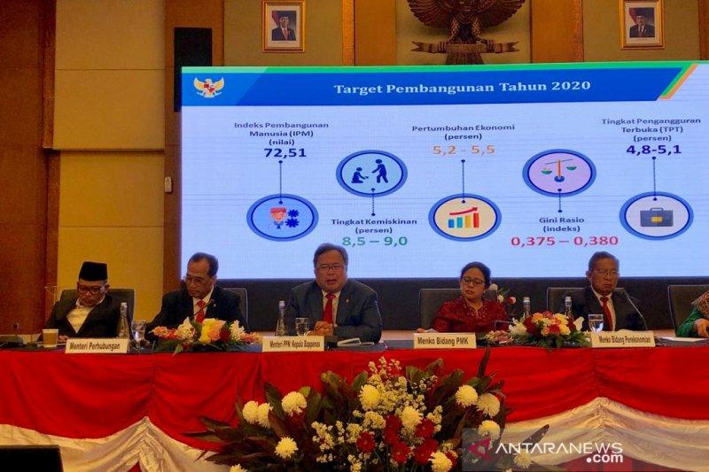 Anggaran pemindahan Ibu Kota tidak masuk RAPBN 2020