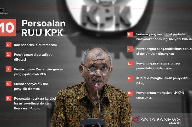 ICEL inigin Presiden Jokowi bersama publik lawan upaya pelemahan KPK