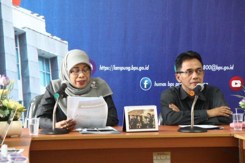Nilai impor Lampung pada Agustus naik sebesar 44,26 persen