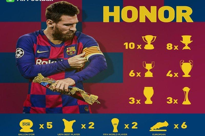 Lionel Messi dinobatkan playmaker terbaik 2019