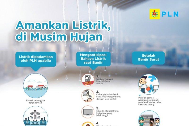 PLN Disjaya menyampaikan tips apabila terjadi banjir