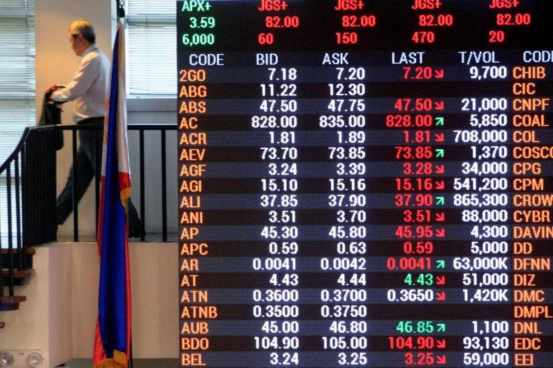 Bursa saham Filipina ditutup melemah 1,22 persen