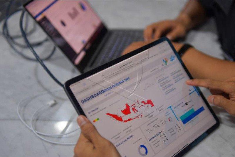 BPS DIY menargetkan 21,17 persen warga ikut sensus penduduk online