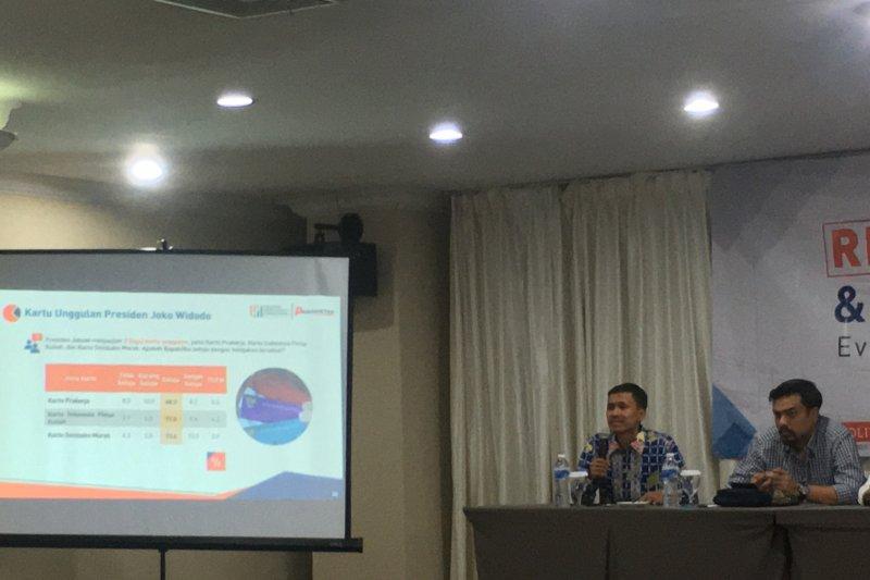 61,4 persen masyarakat puas kinerja 100 hari Jokowi-Ma'ruf