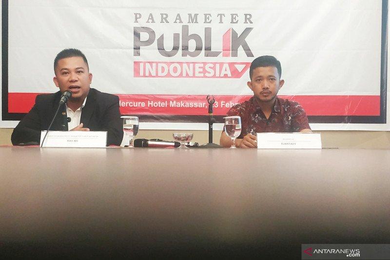 Parameter Publik Indonesia umumkan survei Pilkada Kota Makassar
