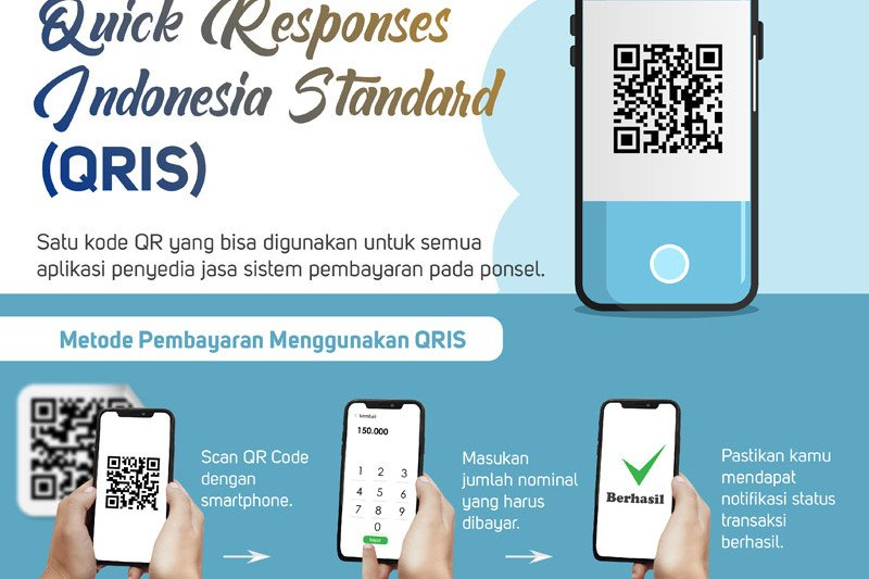 Pedagang dan pengunjung Permindo Night Market akan terapkan pembayaran digital QRIS