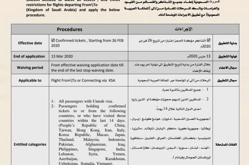 Arab Saudi memberlakukan larangan umrah hingga 13 Maret 2020
