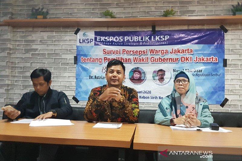 LKSP: Penghentian pelatihan kartu prakerja sesuai persepsi publik